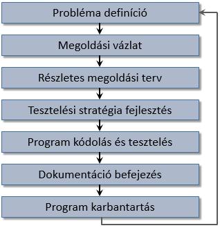 Számítógépes programok gyengén látók számára, NVDA az ingyenes, nyilt forráskódú képernyőolvasó